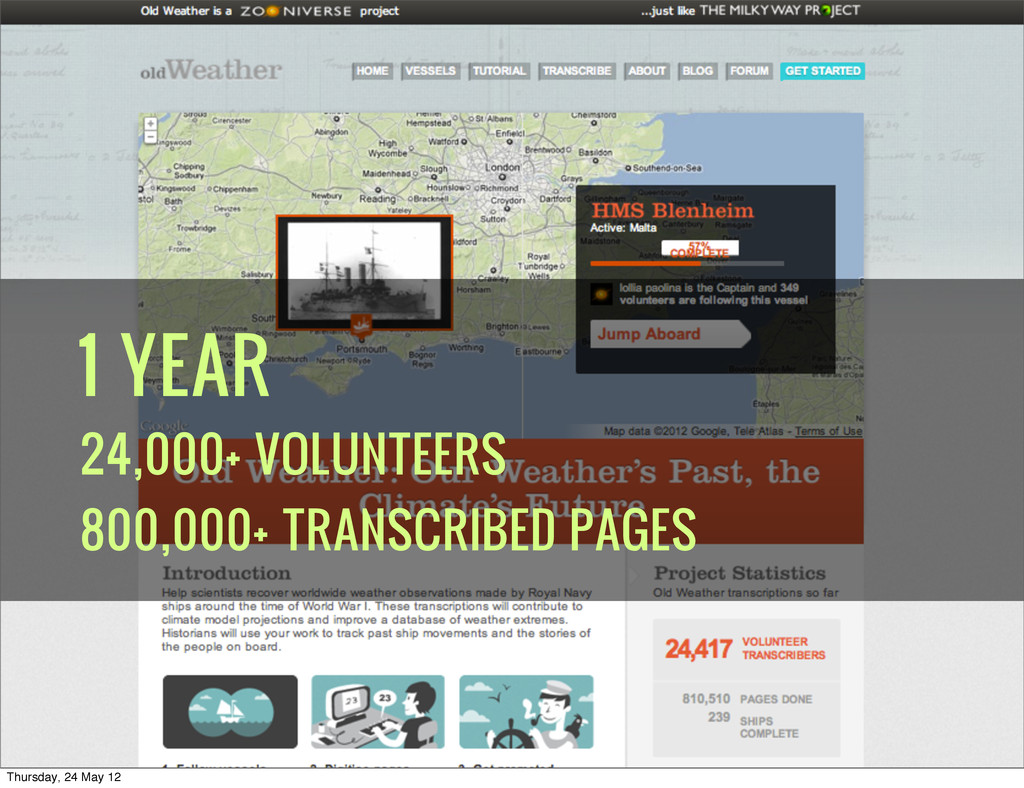 1 YEAR 24,000+ VOLUNTEERS 800,000+ TRANSCRIBED ...