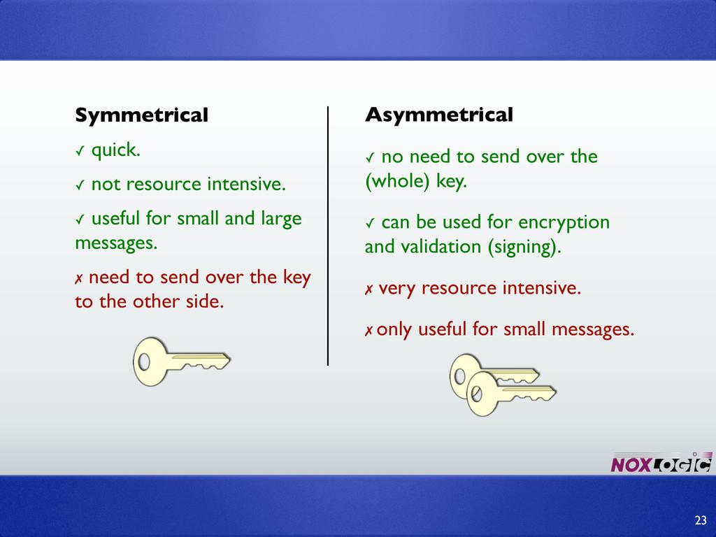 Symmetrical ✓ quick. ✓ not resource intensive. ...