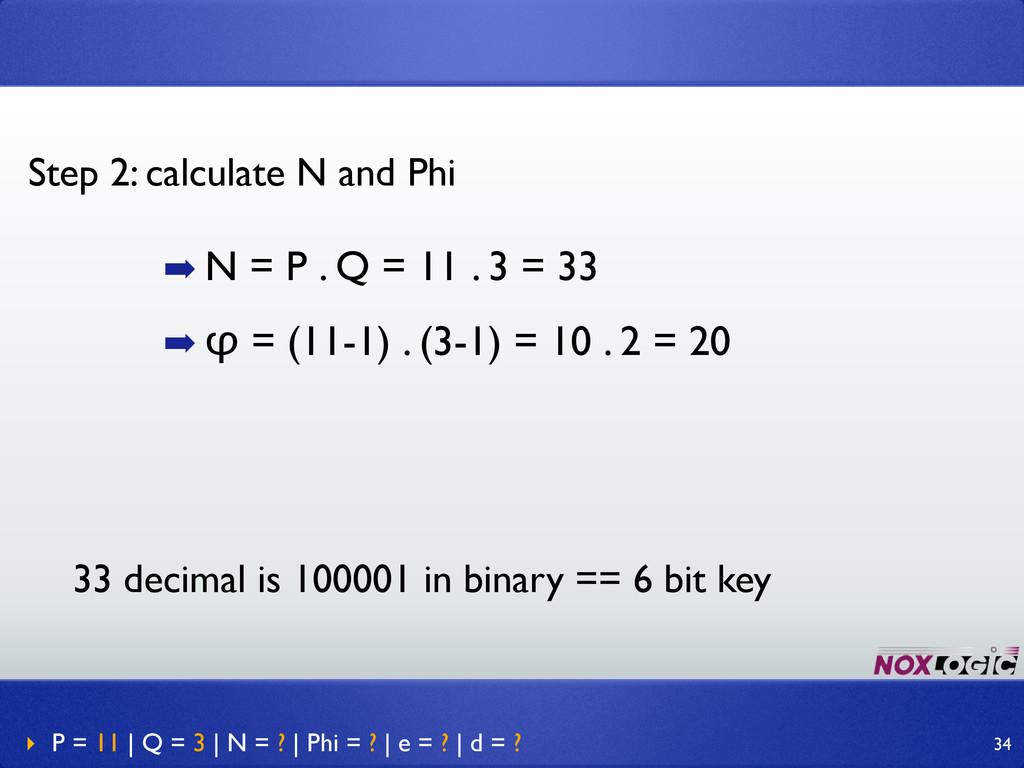 ➡ N = P . Q = 11 . 3 = 33 ➡ φ = (11-1) . (3-1) ...