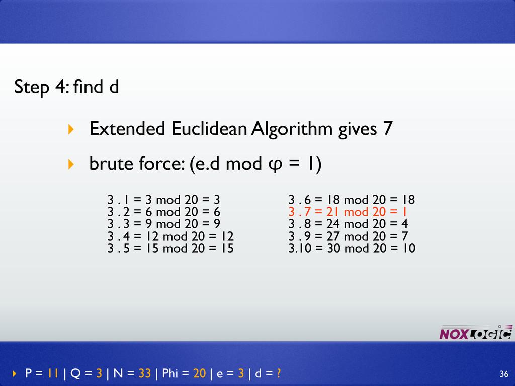 ‣ P = 11   Q = 3   N = 33   Phi = 20   e = 3   ...