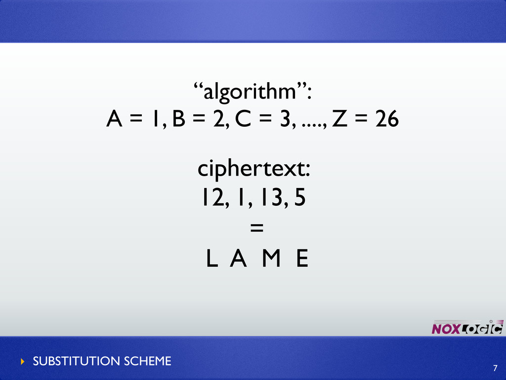 """ciphertext: 12, 1, 13, 5 """"algorithm"""": A = 1, B ..."""
