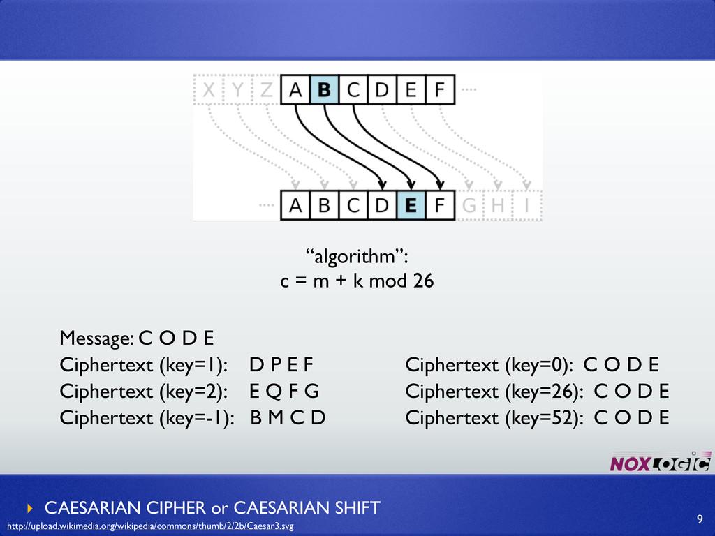"""algorithm"": c = m + k mod 26 ‣ CAESARIAN CIPHE..."