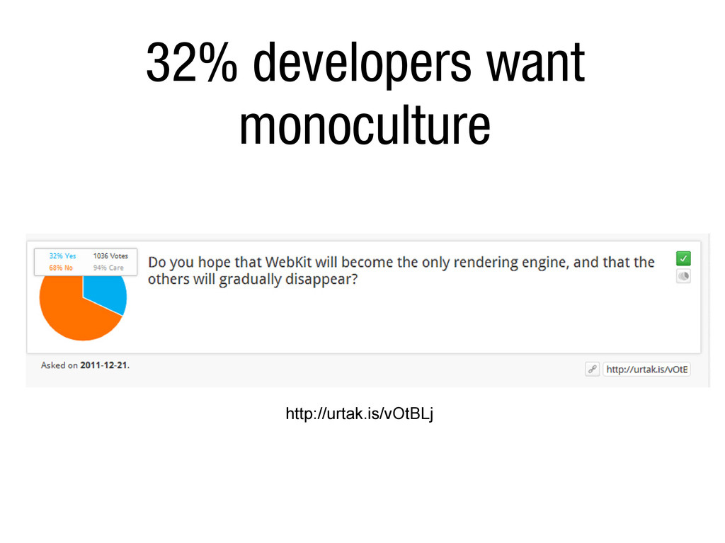 32% developers want monoculture http://urtak.is...
