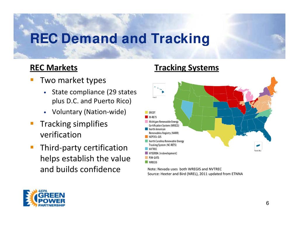 REC Demand and Tracking REC Demand and Tracking...