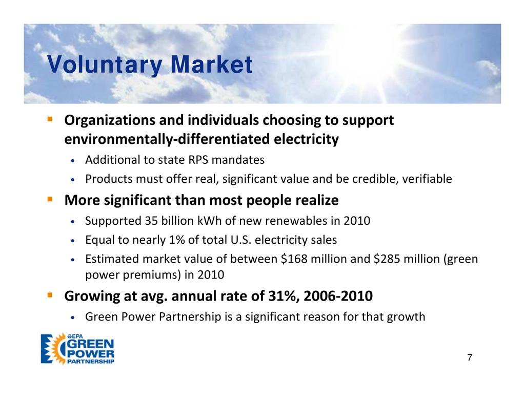 Voluntary Market Voluntary Market y y  Organiz...