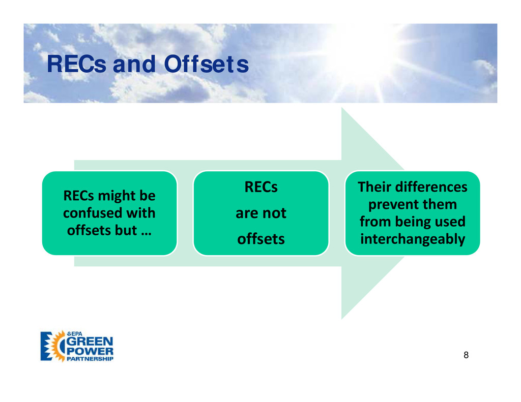 RECs and Offsets RECs and Offsets RECs might be...