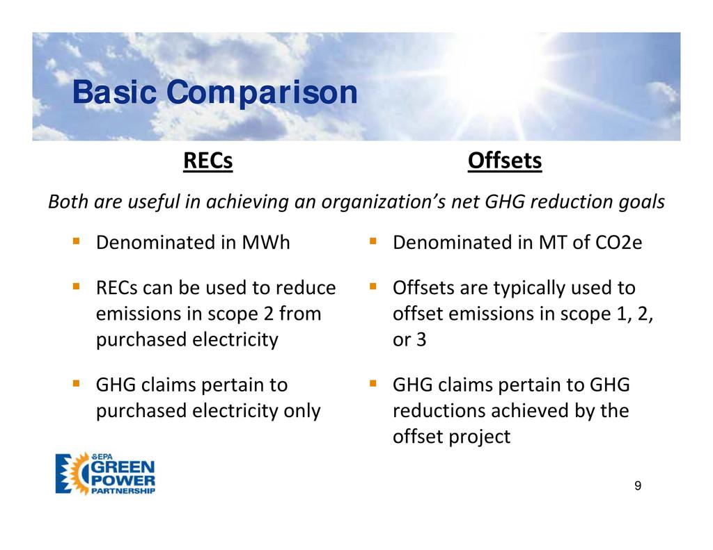 Basic Comparison Basic Comparison Basic Compari...