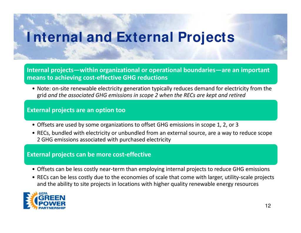 Internal and External Projects Internal and Ext...