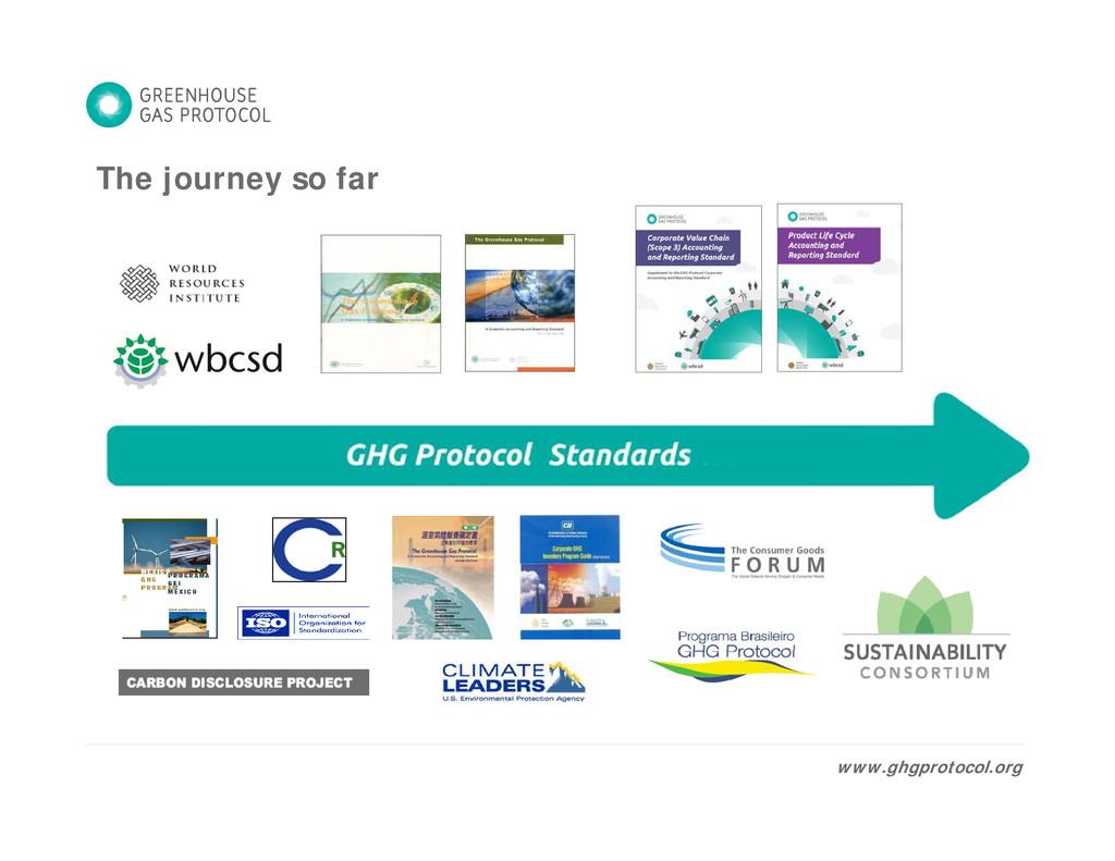 The journey so far www.ghgprotocol.org