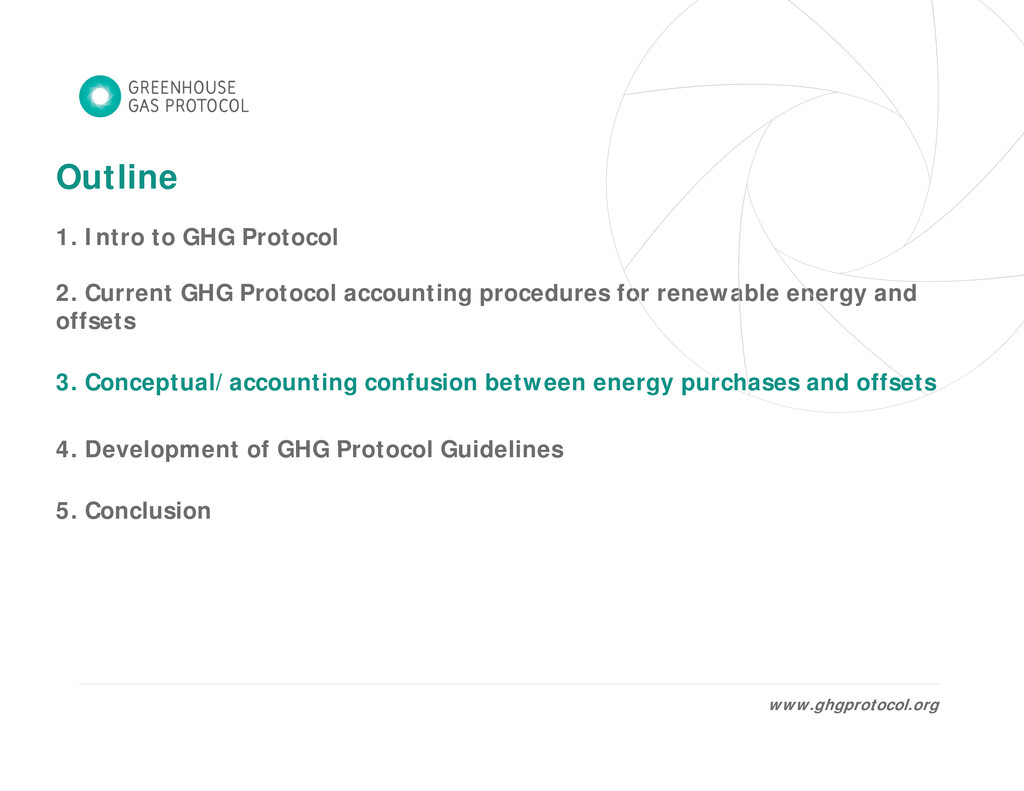 1. Intro to GHG Protocol Outline 2. Current GHG...