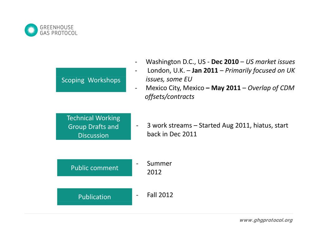 ‐ Washington D.C., US ‐ Dec 2010 – US market is...