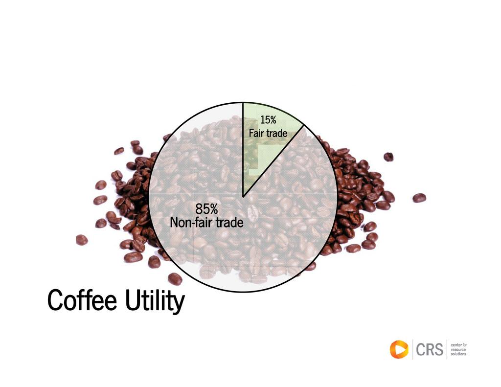 15% 15% Fair trade 85% N f i t d Non-fair trade...
