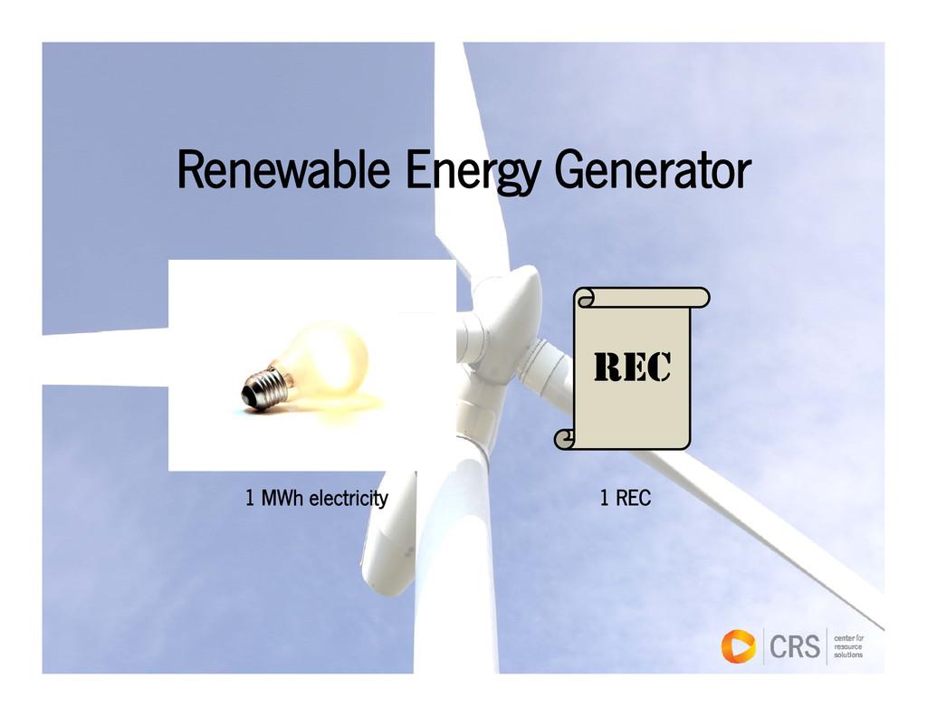 Renewable Energy Generator REC 1 MWh l t i it 1...