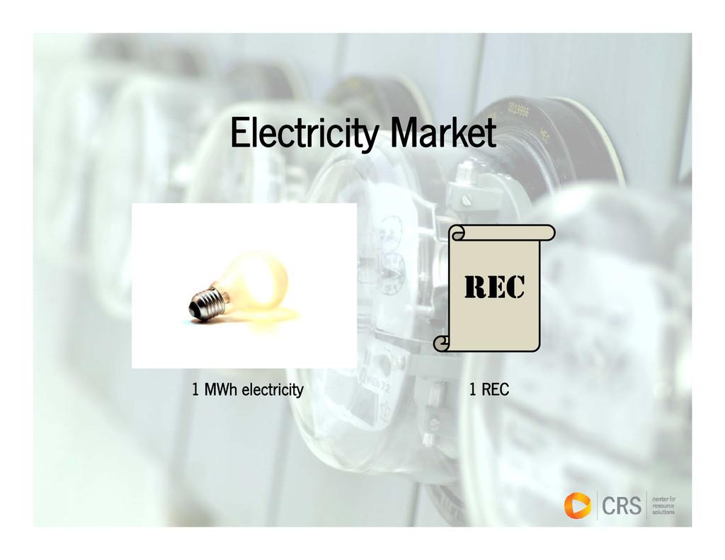 Electricity Market REC 1 MWh l t i it 1 REC 1 M...