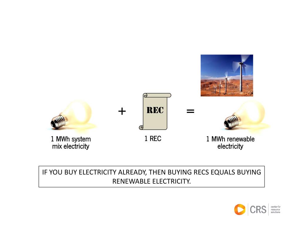 + REC = 1 REC 1 MWh renewable electricity 1 MWh...