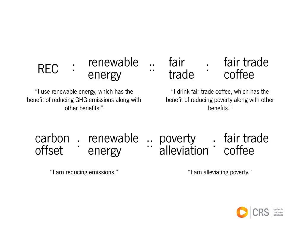 REC renewable energy fair trade fair trade coff...