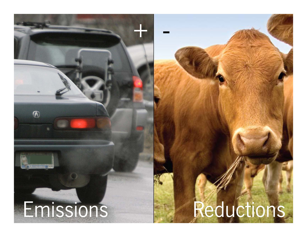 + + - - Emissions Emissions Reductions Reductio...