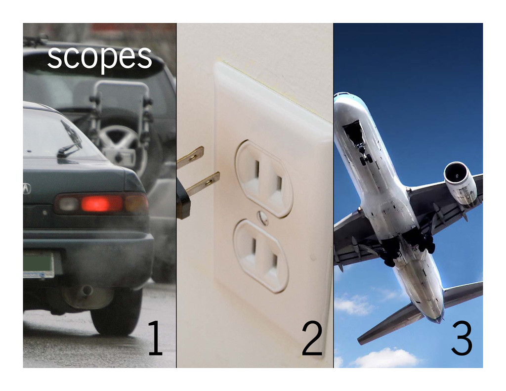scopes scopes p p 1 1 2 2 3 3