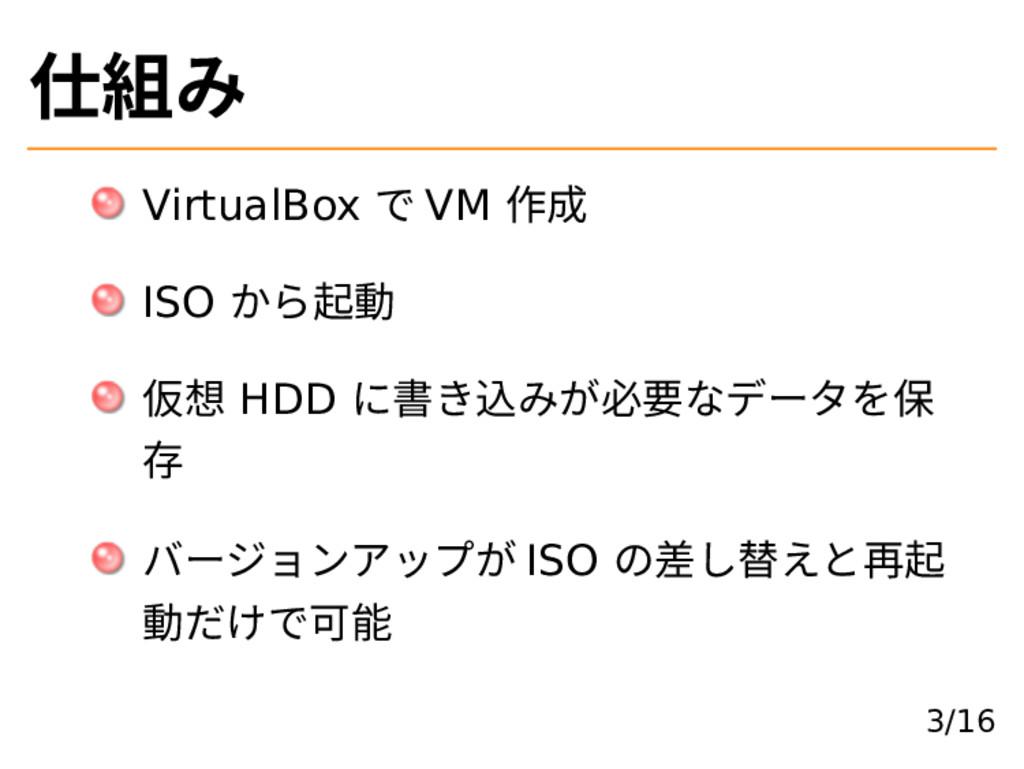 仕組み VirtualBox で VM 作成 ISO から起動 仮想 HDD に書き込みが必要...