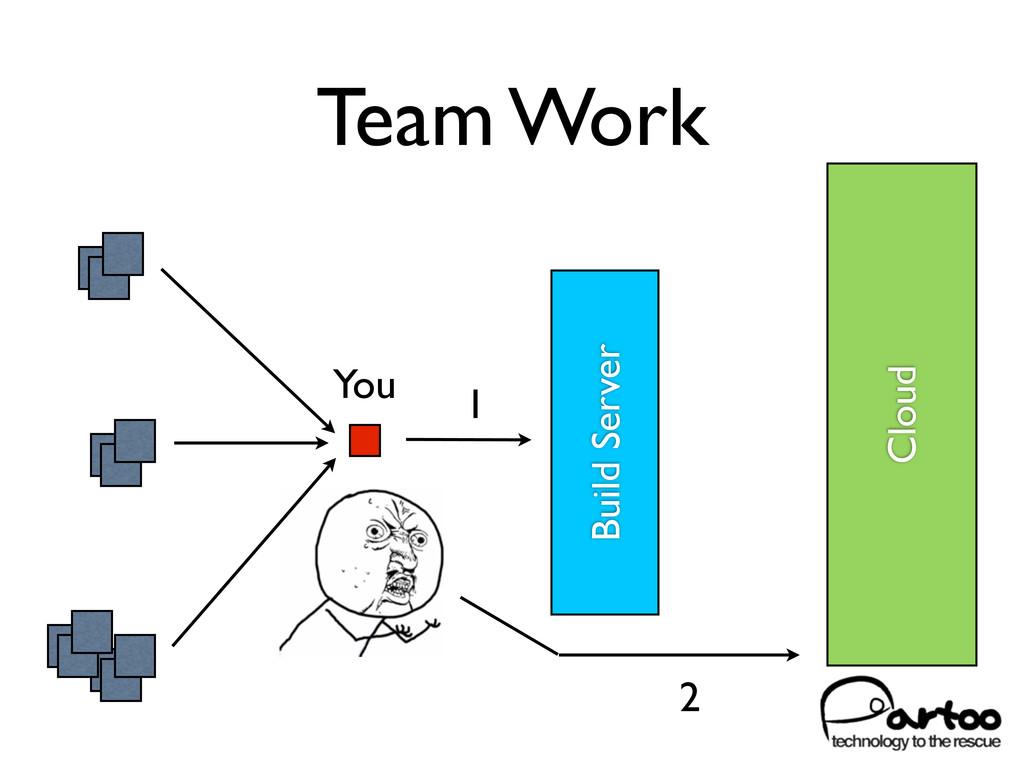 Team Work Cloud Build Server You 1 2