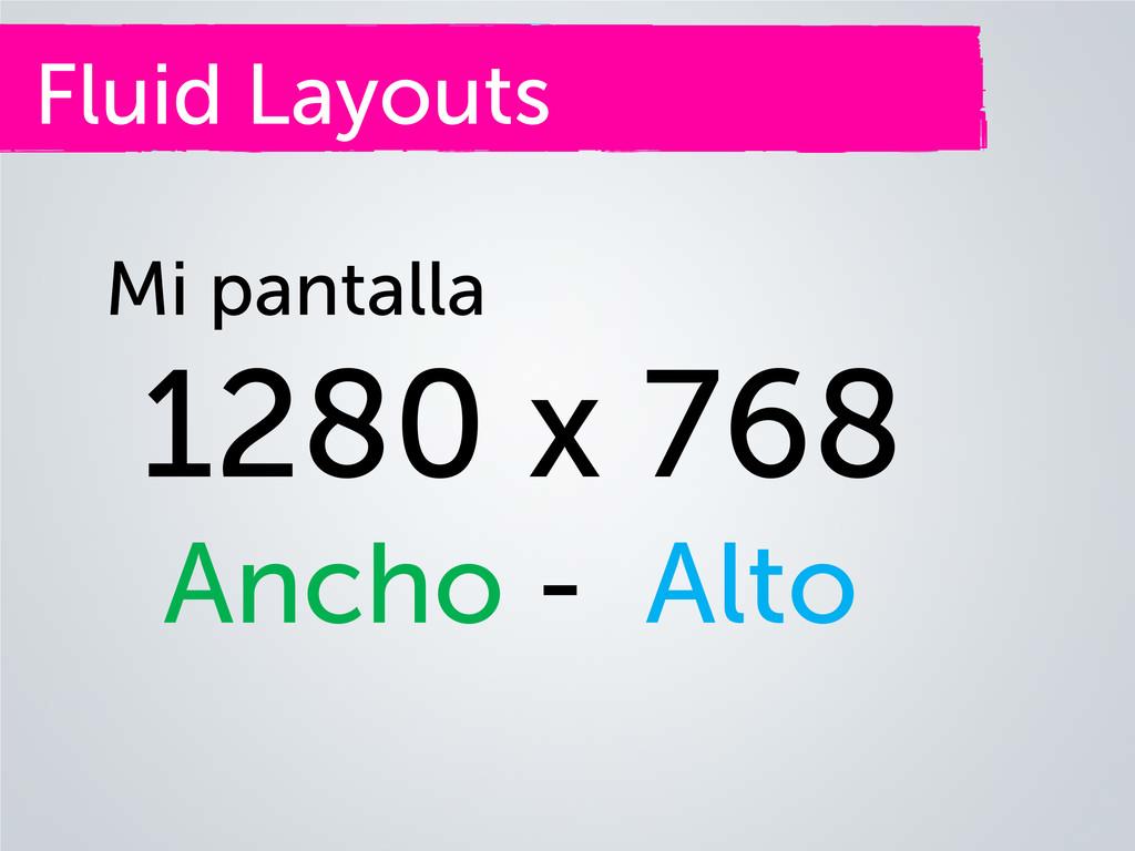 Fluid Layouts Mi pantalla 1280 x 768 Ancho - Al...