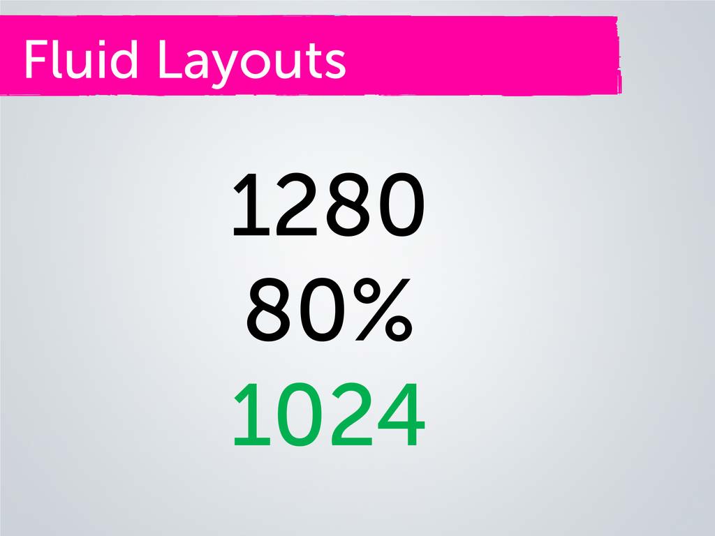 Fluid Layouts 1280 80% 1024