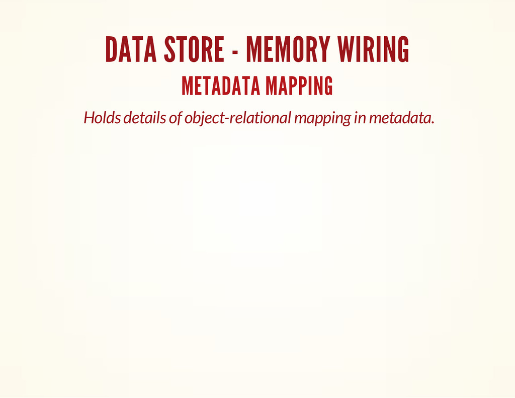 DATA STORE - MEMORY WIRING METADATA MAPPING Hol...