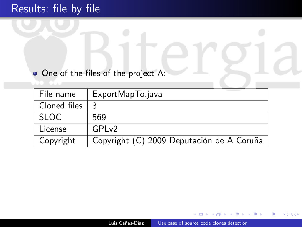 Results: file by file One of the files of the proj...