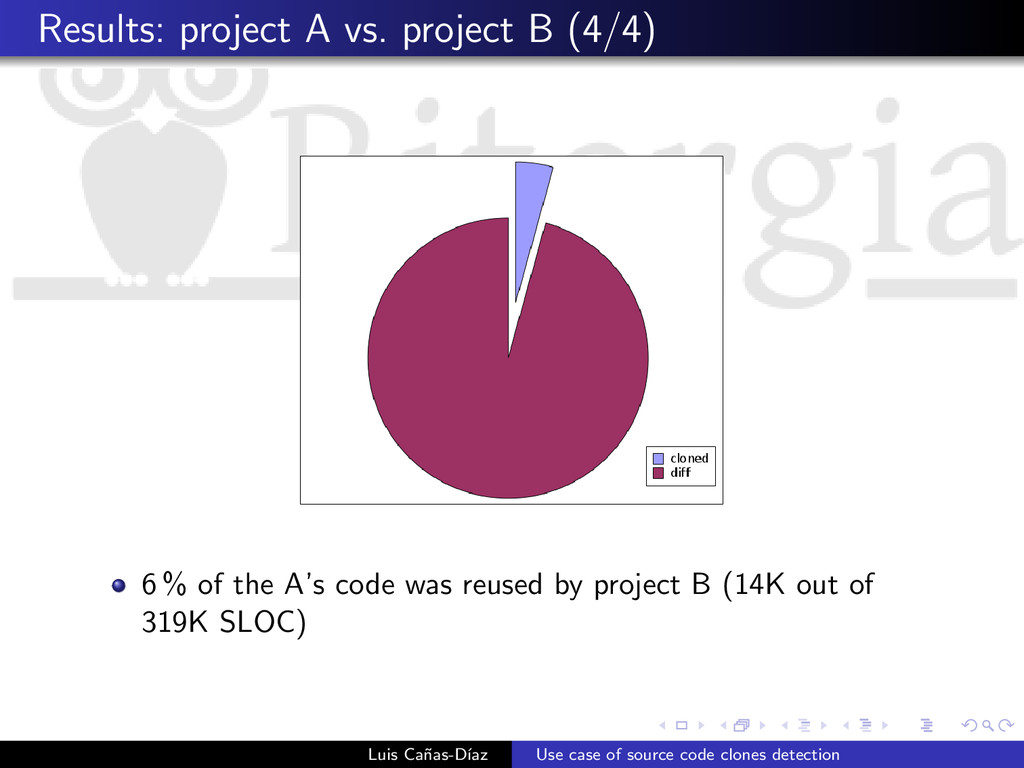 Results: project A vs. project B (4/4) 6 % of t...