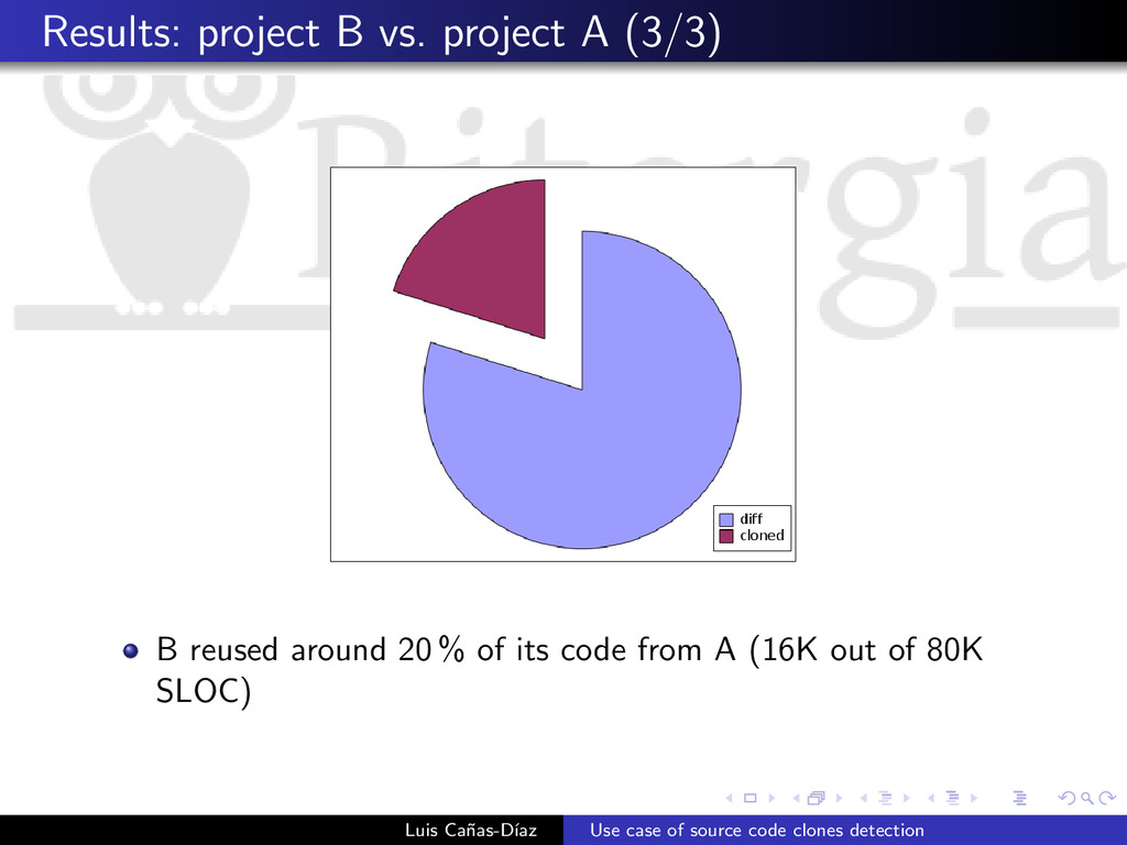 Results: project B vs. project A (3/3) B reused...