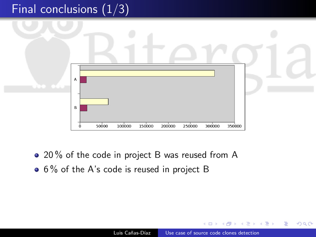 Final conclusions (1/3) 20 % of the code in pro...