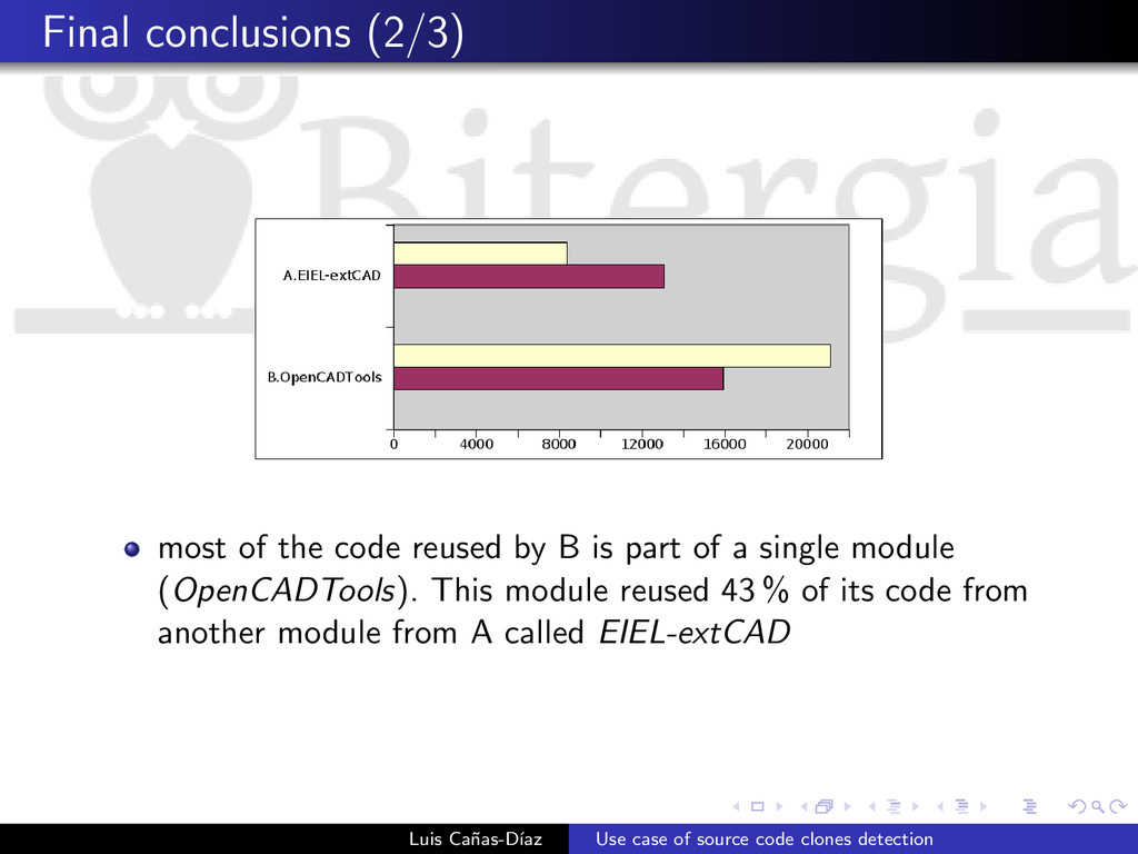 Final conclusions (2/3) most of the code reused...