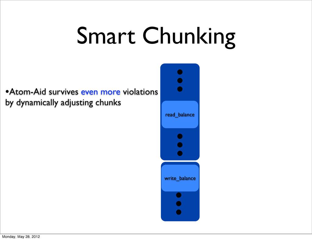 Smart Chunking write_balance read_balance •Atom...