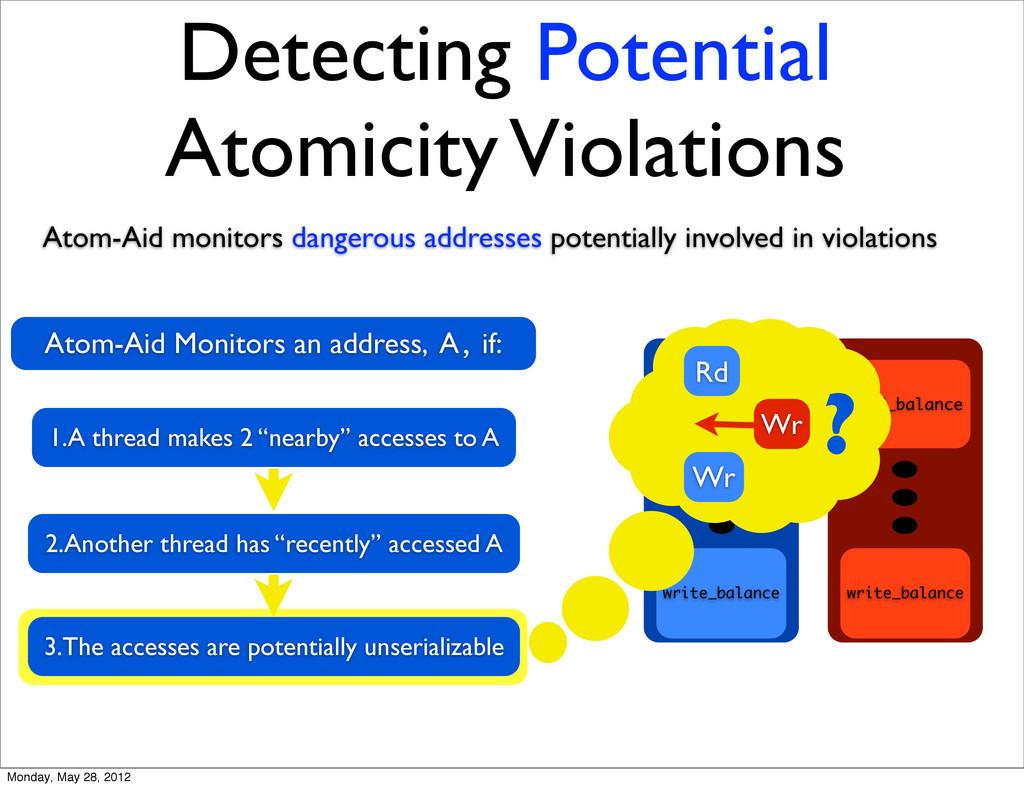 Detecting Potential Atomicity Violations •Atom-...