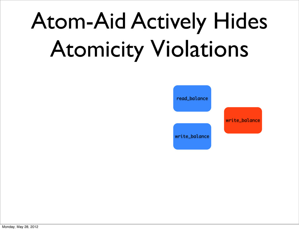 Atom-Aid Actively Hides Atomicity Violations 14...