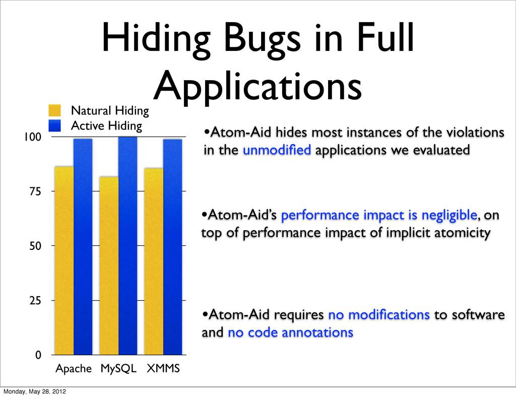 Hiding Bugs in Full Applications •Atom-Aid hide...