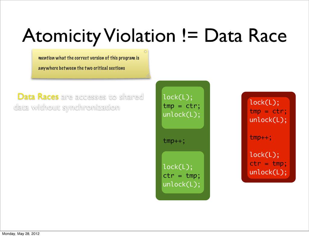 Atomicity Violation != Data Race lock(L); tmp =...