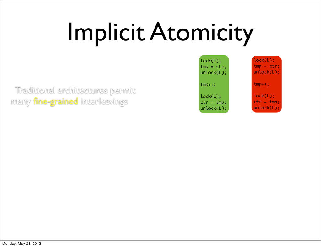 Implicit Atomicity •Traditional architectures p...