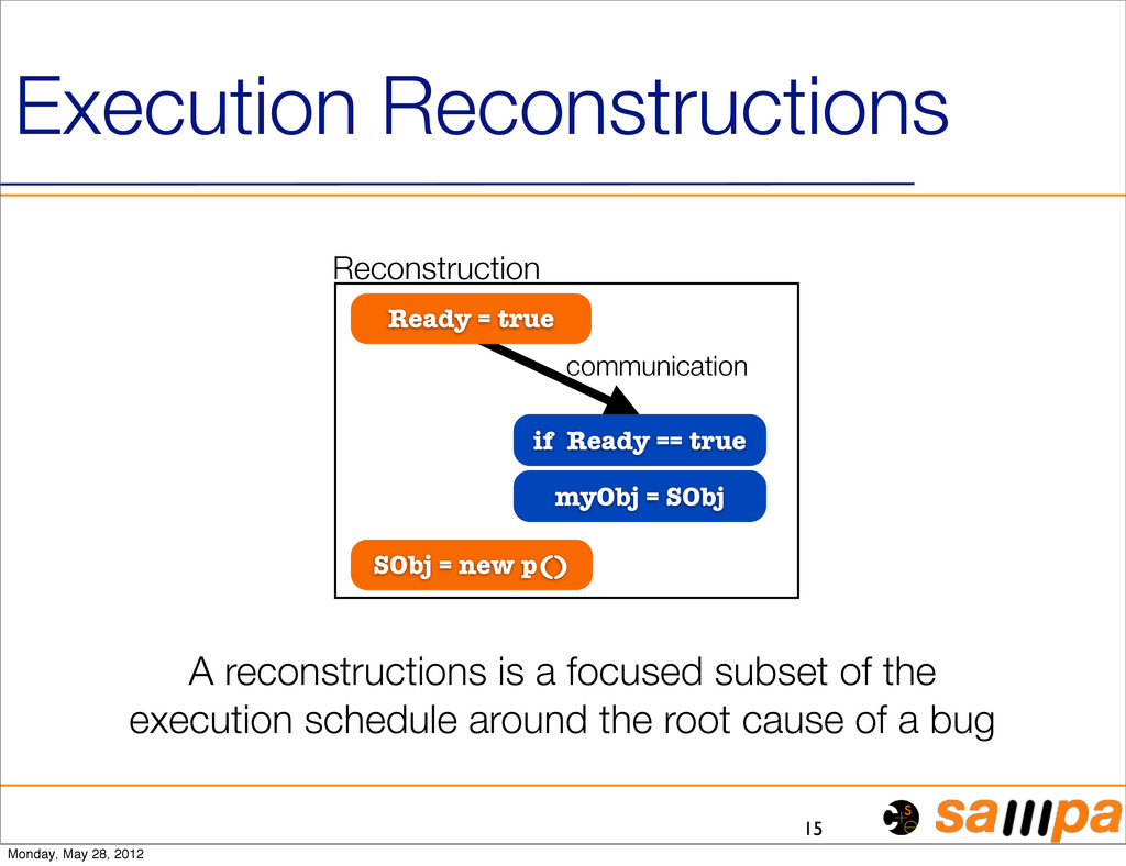 15 Execution Reconstructions Ready = true if Re...