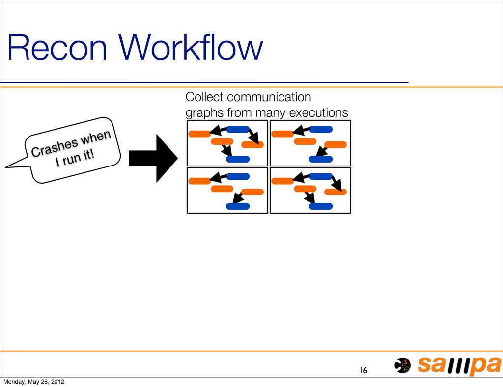16 Recon Workflow Crashes when I run it! Collect...