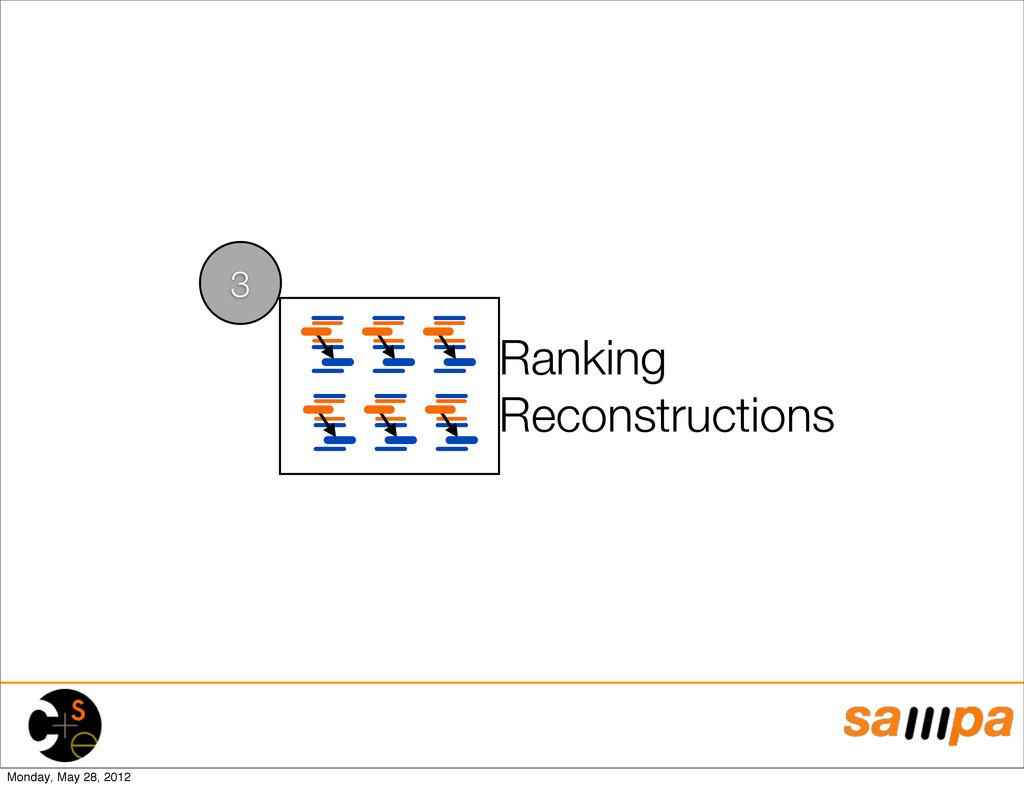 Ranking Reconstructions 3 Monday, May 28, 2012