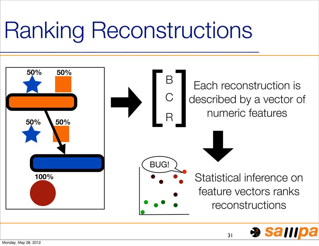 31 Ranking Reconstructions 50% 50% 50% 50% 100%...