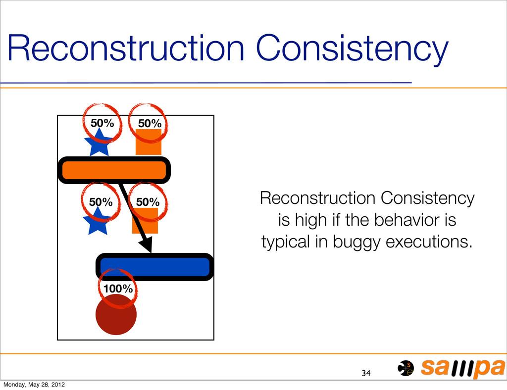 34 Reconstruction Consistency 50% 50% 50% 50% 1...