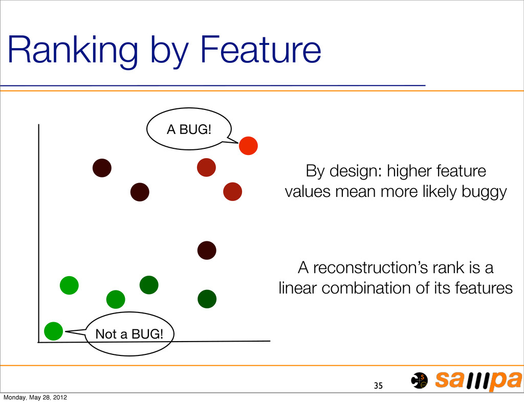 35 Ranking by Feature A BUG! Not a BUG! By desi...