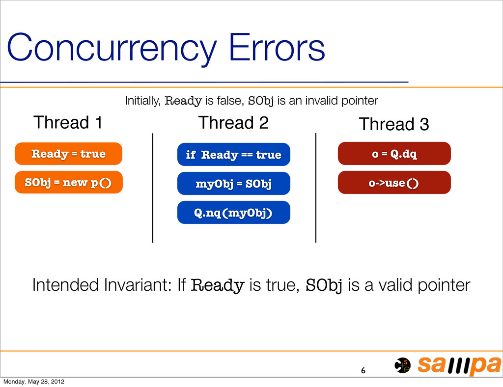 Concurrency Errors 6 Ready = true if Ready == t...