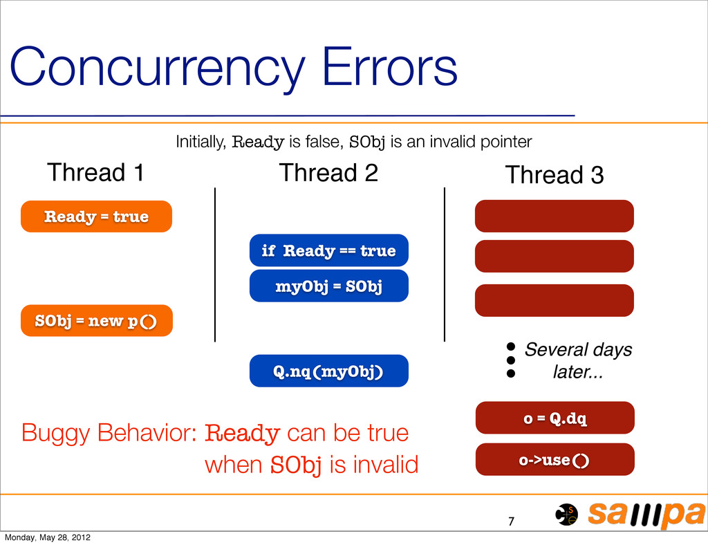 Concurrency Errors 7 Ready = true if Ready == t...