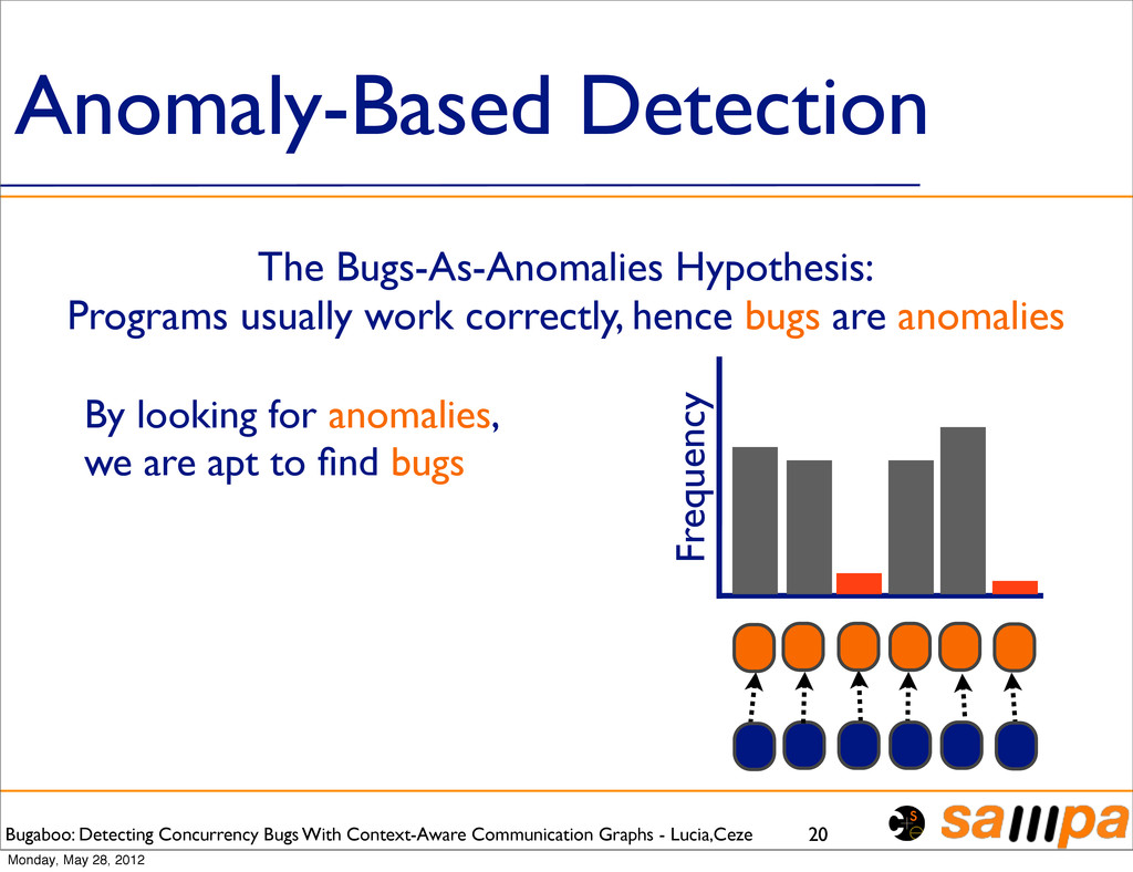 Bugaboo: Detecting Concurrency Bugs With Contex...