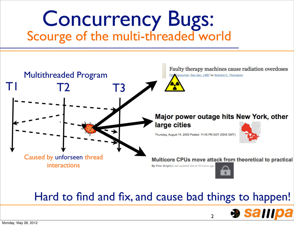 Concurrency Bugs: 2 Multithreaded Program T1 T2...