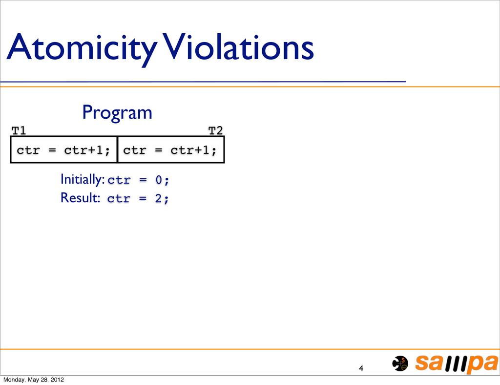 Atomicity Violations 4 ctr = ctr+1; ctr = ctr+1...