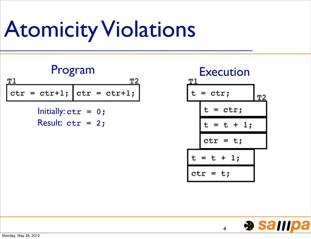 Atomicity Violations 4 t = t + 1; ctr = t; Exec...